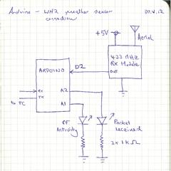 433MHz RF Receiver Transmitter Module ArduinoITEAD